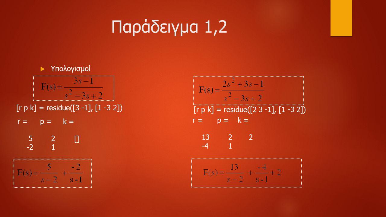 Παράδειγμα 1,2 Υπολογισμοί [r p k] = residue([3 -1], [1 -3 2])